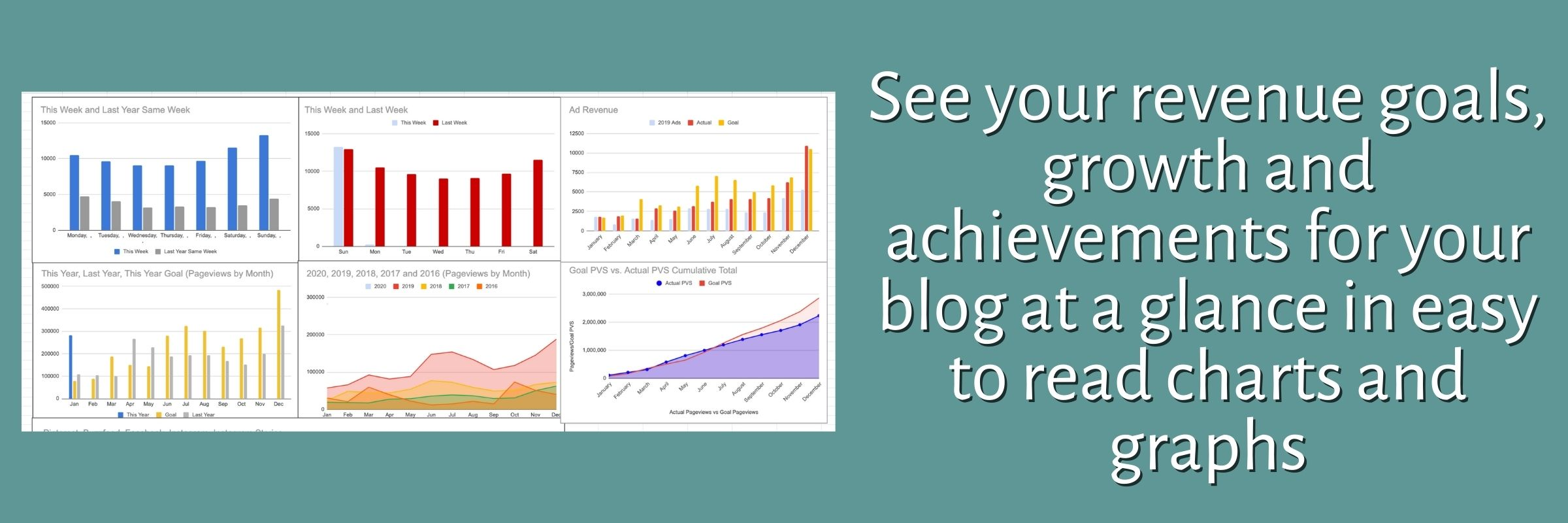 See your revenue goals, growth and achievements for your blog at a glance in easy to read charts and graphs